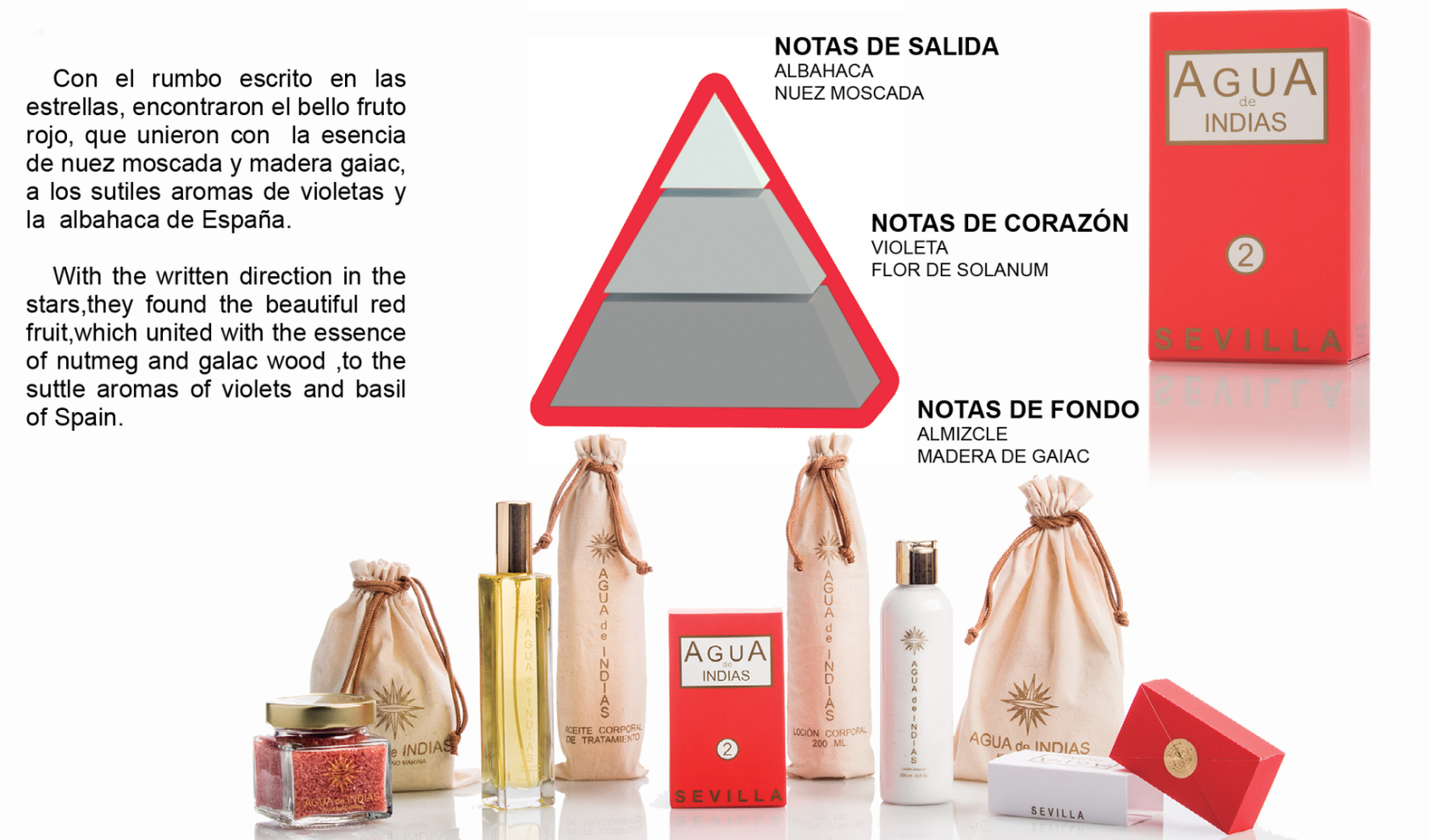 Perfume Agua de Indias 2, Perfume Sevilla, Perfume Córdoba, Perfumes de autor.
