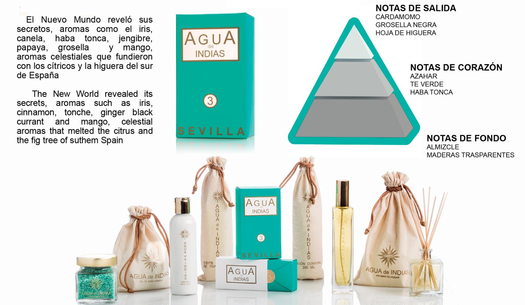 Perfume Agua de Indias 3, Perfume Sevilla, Perfume Córdoba, Perfumes de autor.