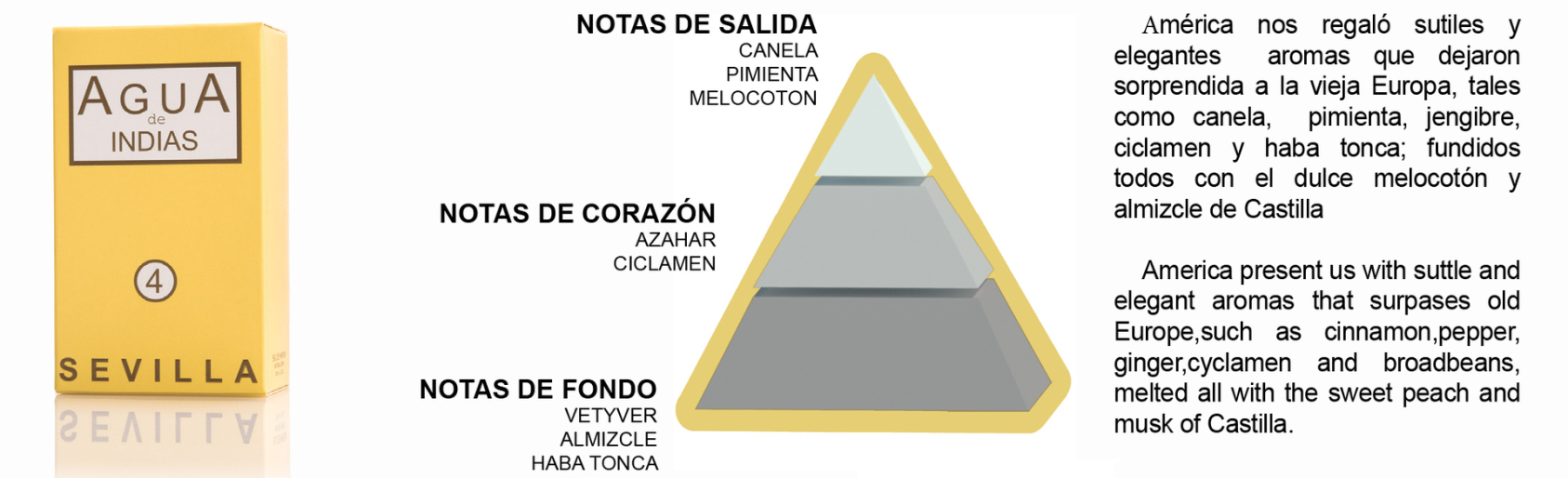 Perfume Agua de Indias 4, Perfume Sevilla, Perfume Córdoba, Perfumes de autor.