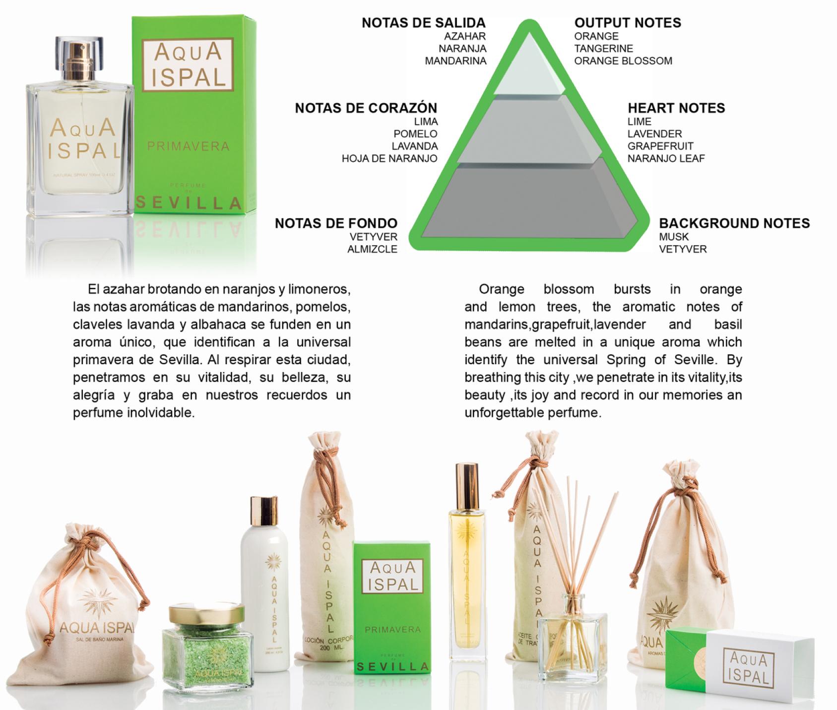 Perfume AQUA ISPAL PRIMAVERA, Perfume Sevilla, Perfume Córdoba, Perfumes de autor.